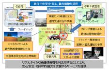 快適なドライブの旅へ NEDOやJAL、北海道の観光案内で実証実験