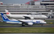 JALとANA、国際貨物サーチャージ引き下げ 10月分