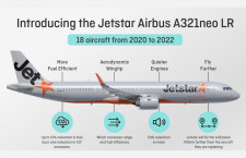 ジェットスター、A321LR導入 20年から18機