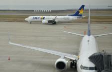 スカイマーク、Bリーグと連携 特別塗装機も