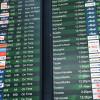 IATA、全世界の利用率81.9% 18年旅客実績