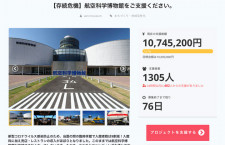 航空科学博物館、目標1000万円突破 初のクラウドファンディング