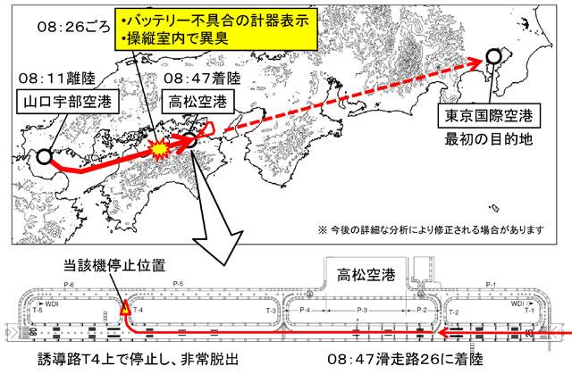 NH692便の推定飛行経路図(JTSBの資料から)